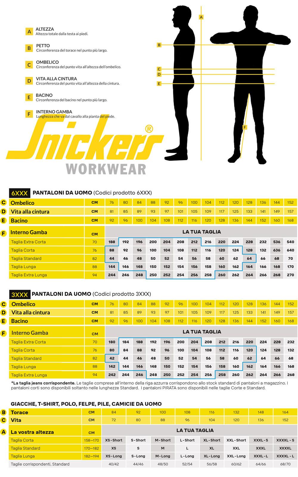 Tabella che indica le taglie dell'abbigliamento Snickers Workwear