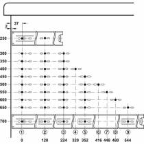 Schema di Foratura per guide a sfera Hafele